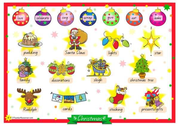 Inglés Navidad