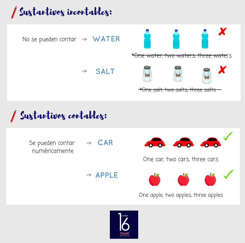Sustantivos contables e incontables en inglés